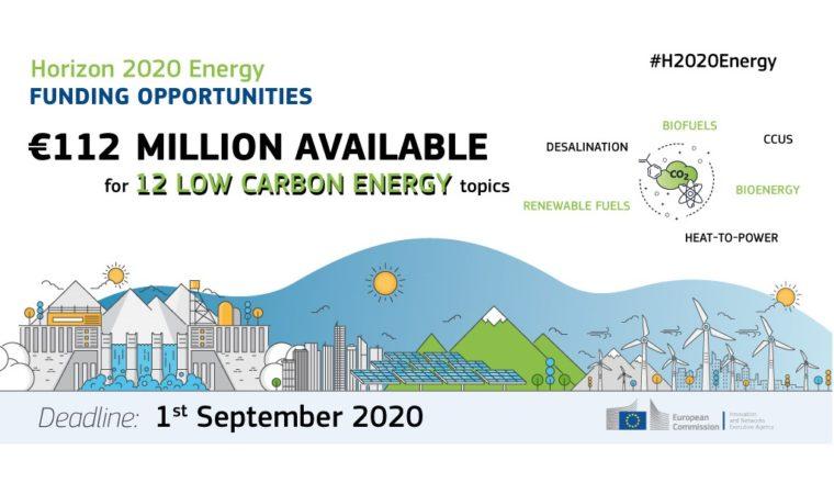Konkursy w H2020: do pozyskania 112 mln euro na projekty energetyczne